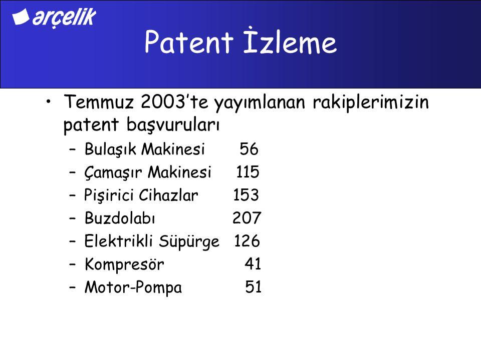 Patent İzleme Temmuz 2003'te yayımlanan rakiplerimizin patent başvuruları. Bulaşık Makinesi 56.