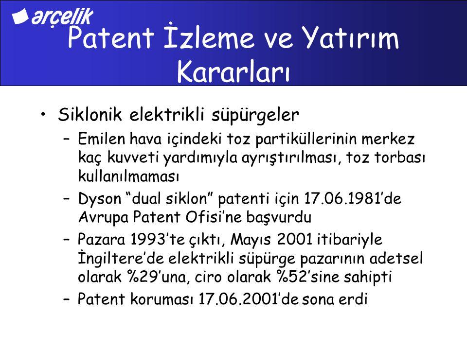 Patent İzleme ve Yatırım Kararları