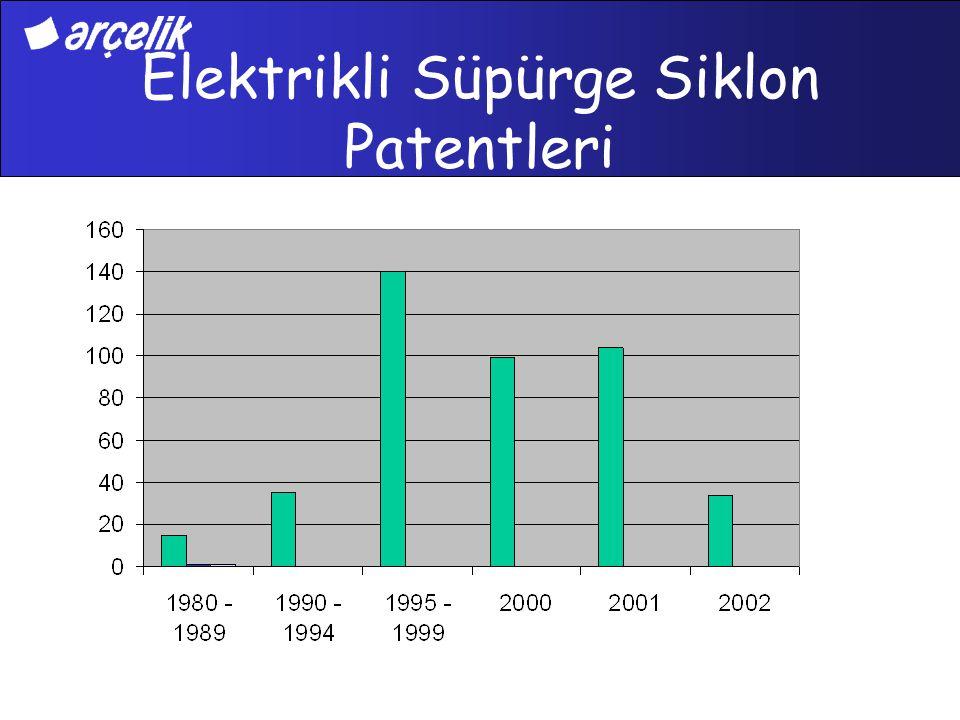 Elektrikli Süpürge Siklon Patentleri