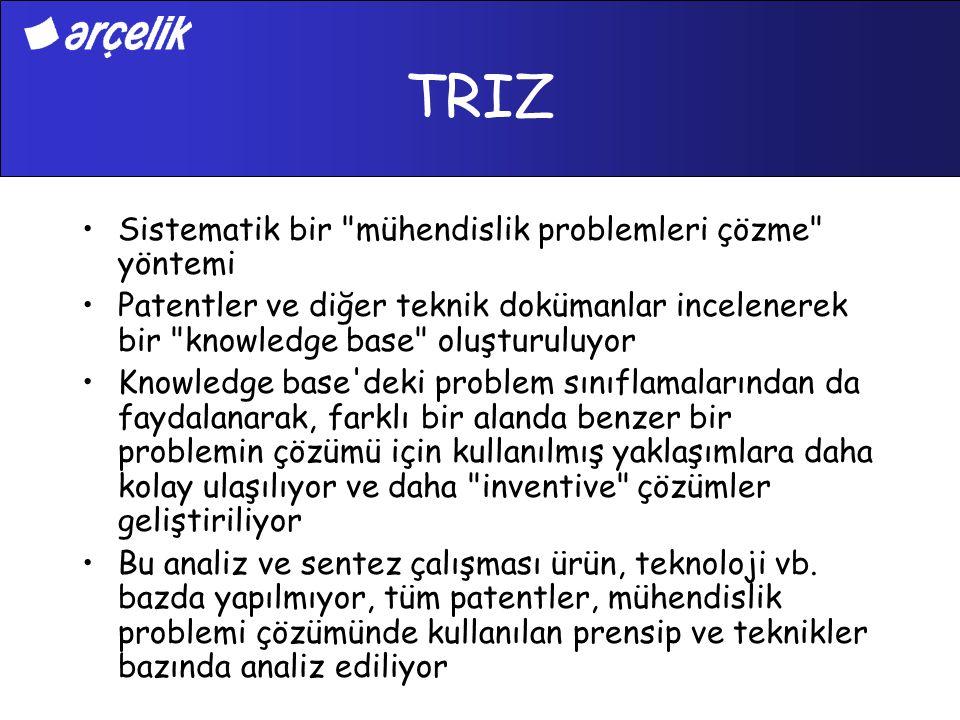 TRIZ Sistematik bir mühendislik problemleri çözme yöntemi