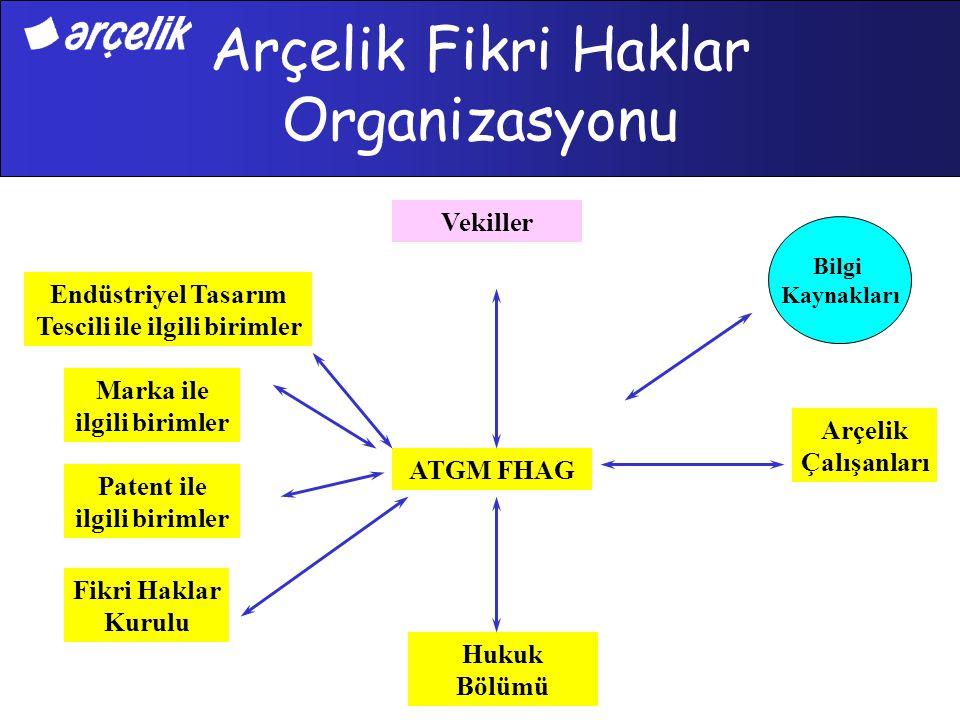 Arçelik Fikri Haklar Organizasyonu