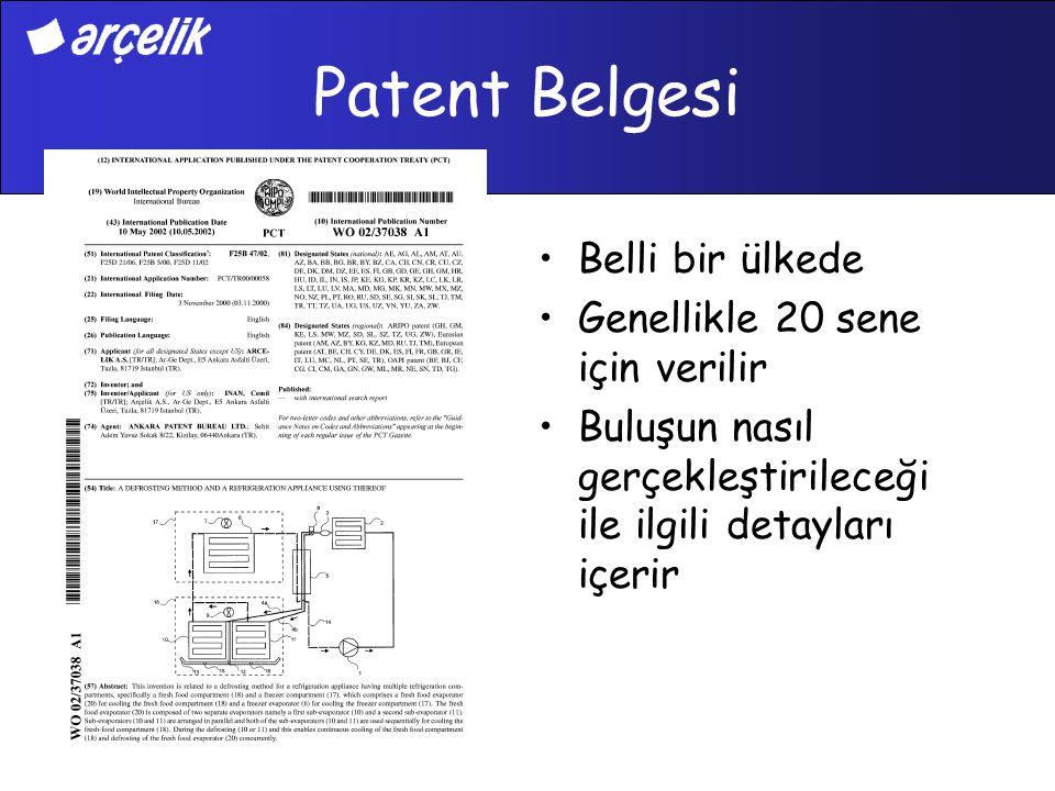 Patent Belgesi Belli bir ülkede Genellikle 20 sene için verilir