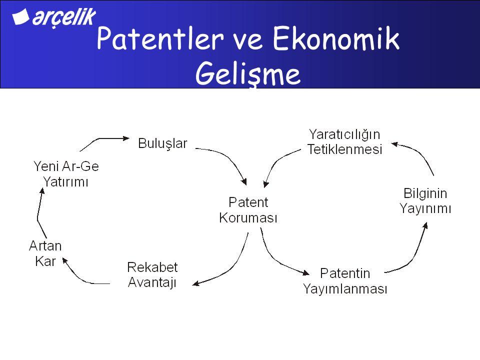 Patentler ve Ekonomik Gelişme
