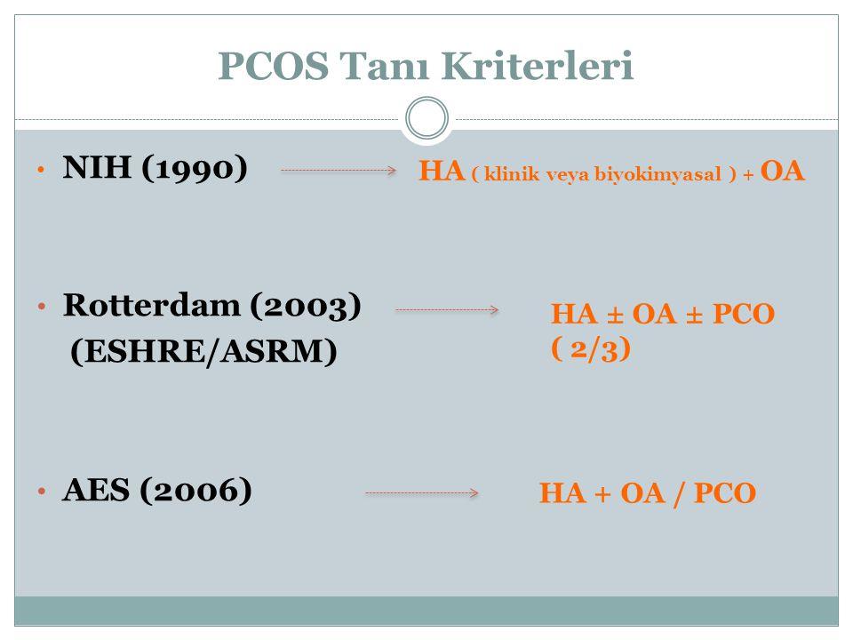 PCOS Tanı Kriterleri NIH (1990) Rotterdam (2003) (ESHRE/ASRM)