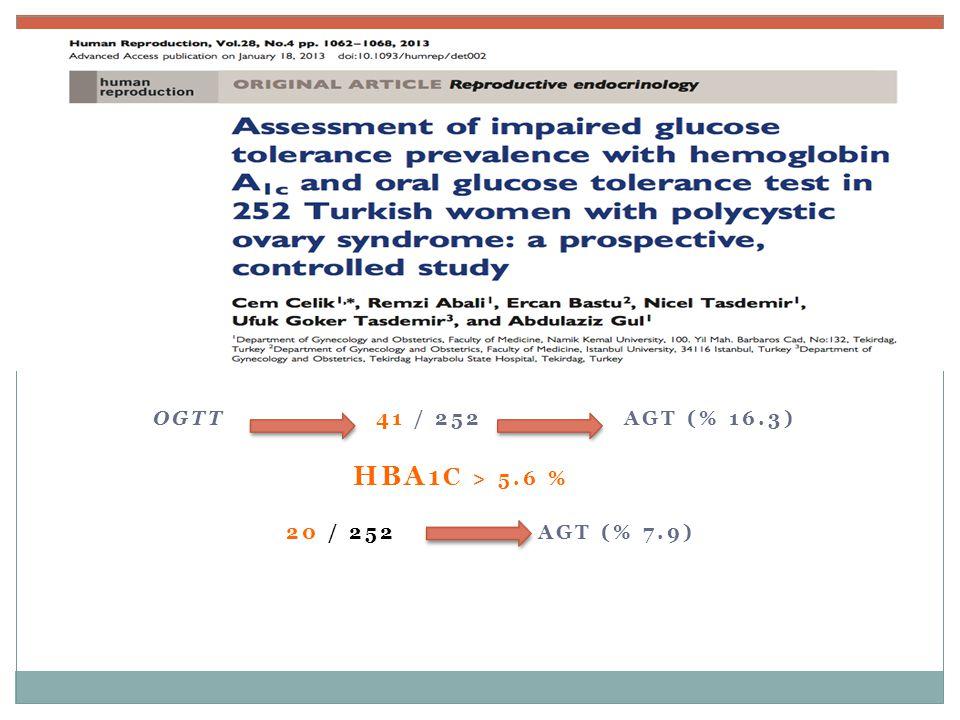 Ogtt 41 / 252 aGT (% 16.3) hBA1C > 5.6 % 20 / 252 aGT (% 7.9)