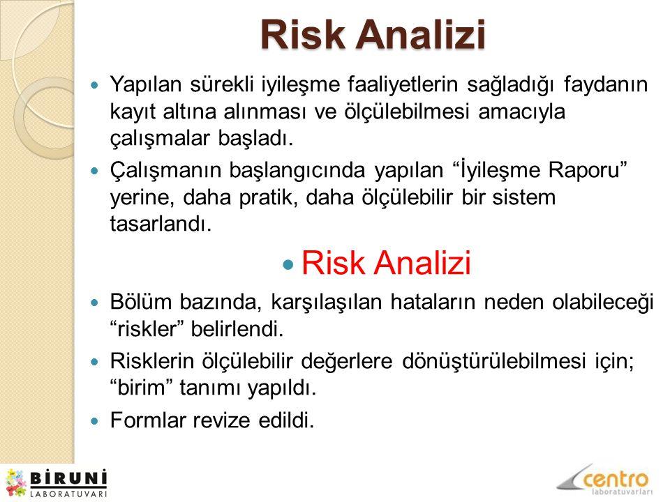 Risk Analizi Risk Analizi