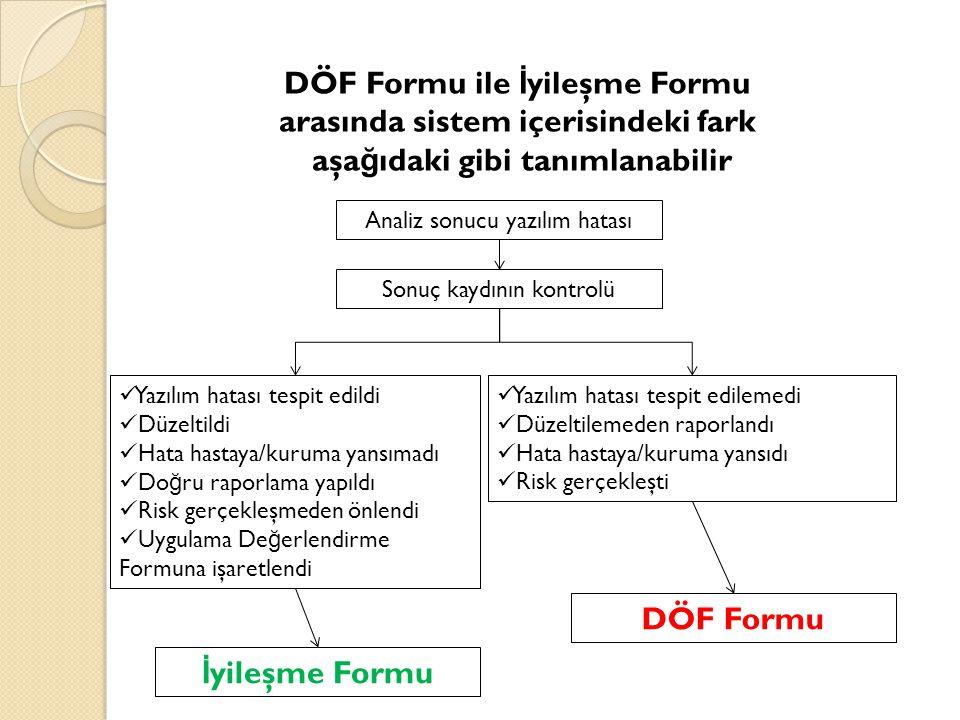 DÖF Formu ile İyileşme Formu arasında sistem içerisindeki fark