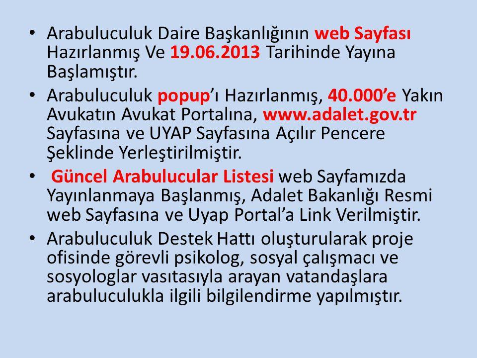 Arabuluculuk Daire Başkanlığının web Sayfası Hazırlanmış Ve 19. 06