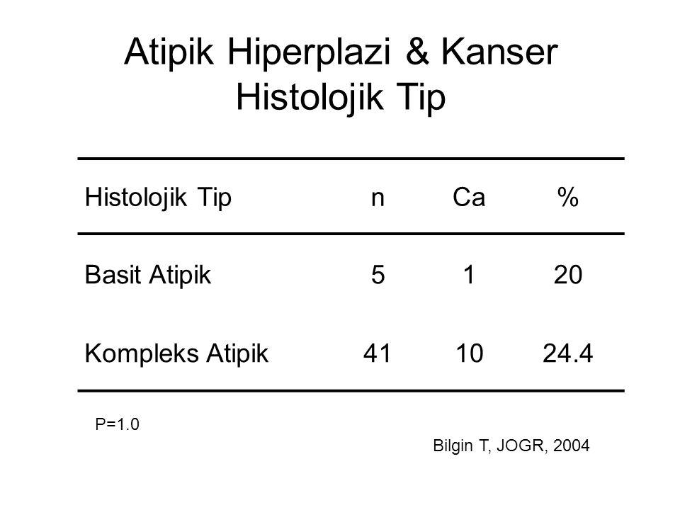 Atipik Hiperplazi & Kanser Histolojik Tip