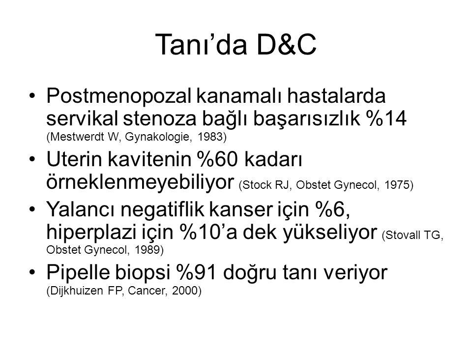 Tanı'da D&C Postmenopozal kanamalı hastalarda servikal stenoza bağlı başarısızlık %14 (Mestwerdt W, Gynakologie, 1983)