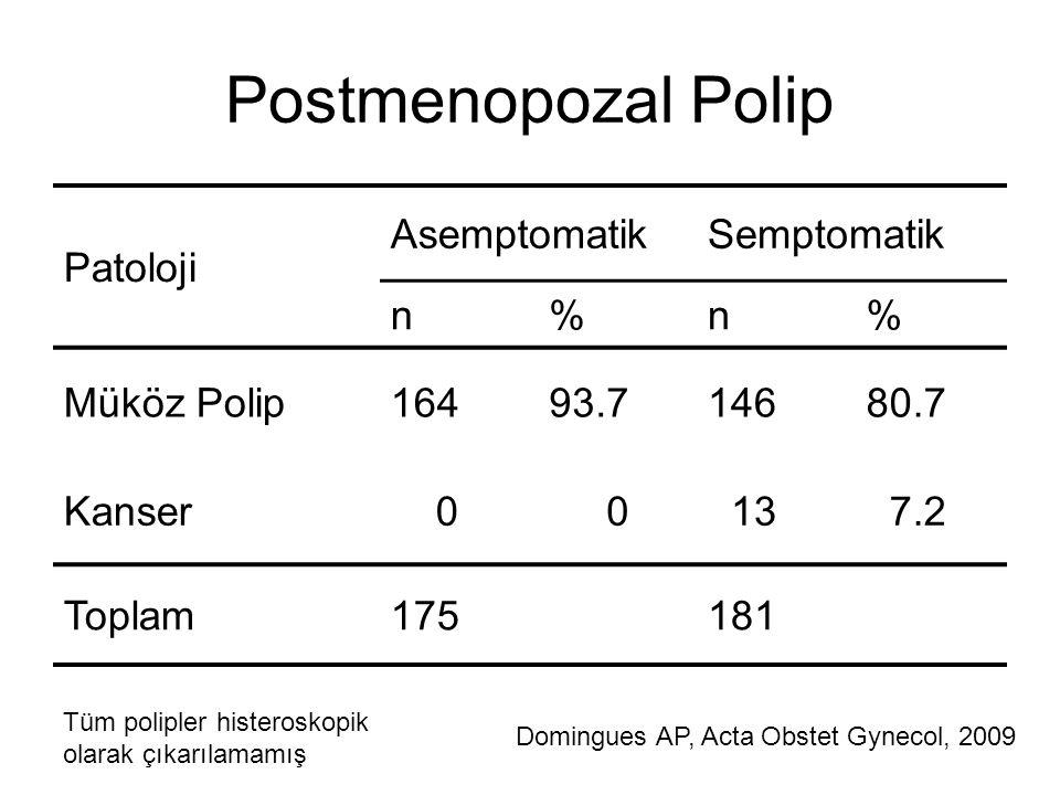 Postmenopozal Polip Patoloji Asemptomatik Semptomatik n % Müköz Polip