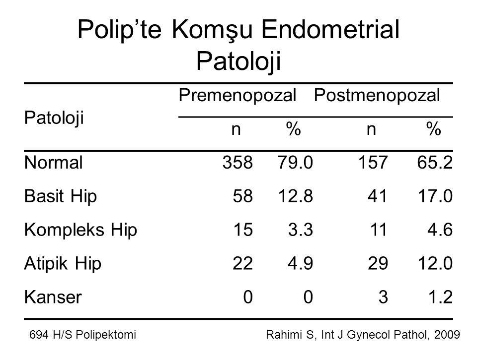 Polip'te Komşu Endometrial Patoloji