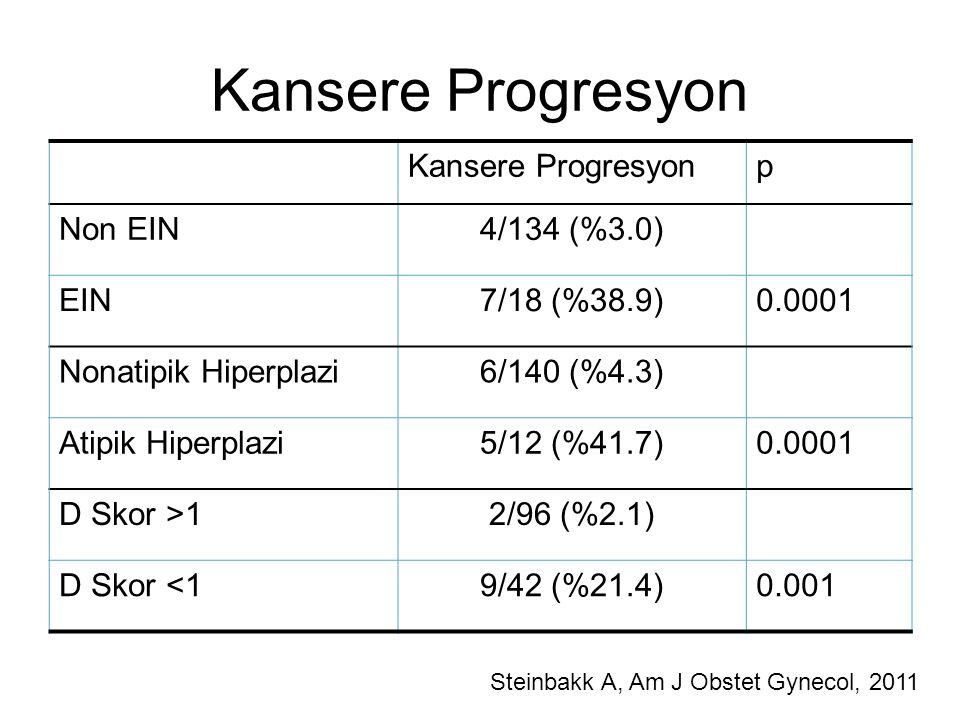 Kansere Progresyon Kansere Progresyon p Non EIN 4/134 (%3.0) EIN