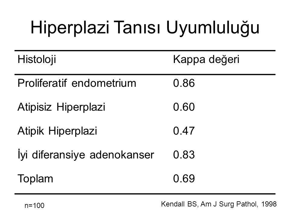 Hiperplazi Tanısı Uyumluluğu