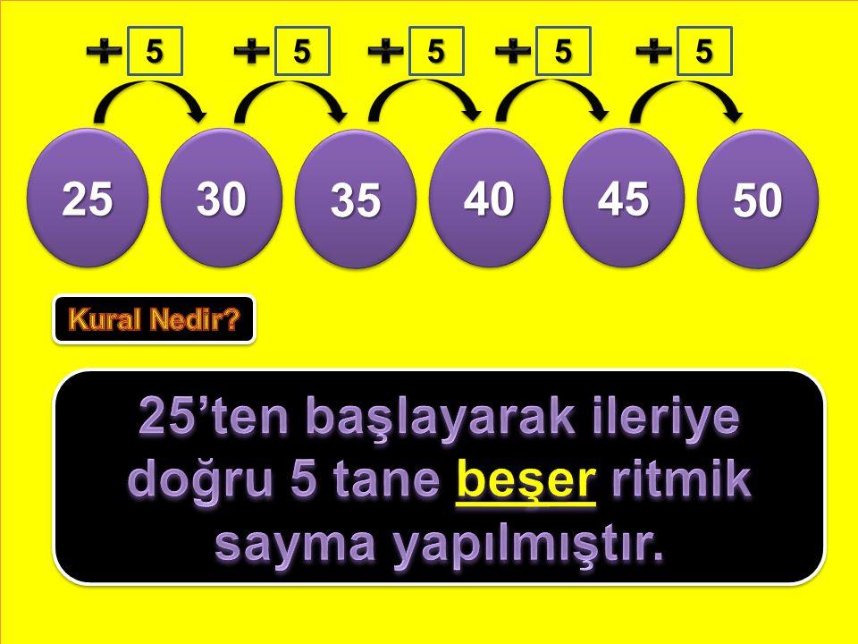 25'ten başlayarak ileriye doğru 5 tane beşer ritmik sayma yapılmıştır.