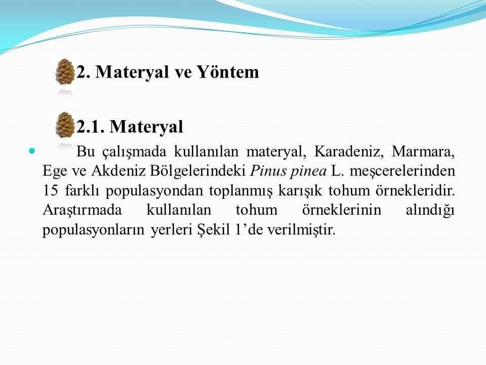2. Materyal ve Yöntem 2.1. Materyal
