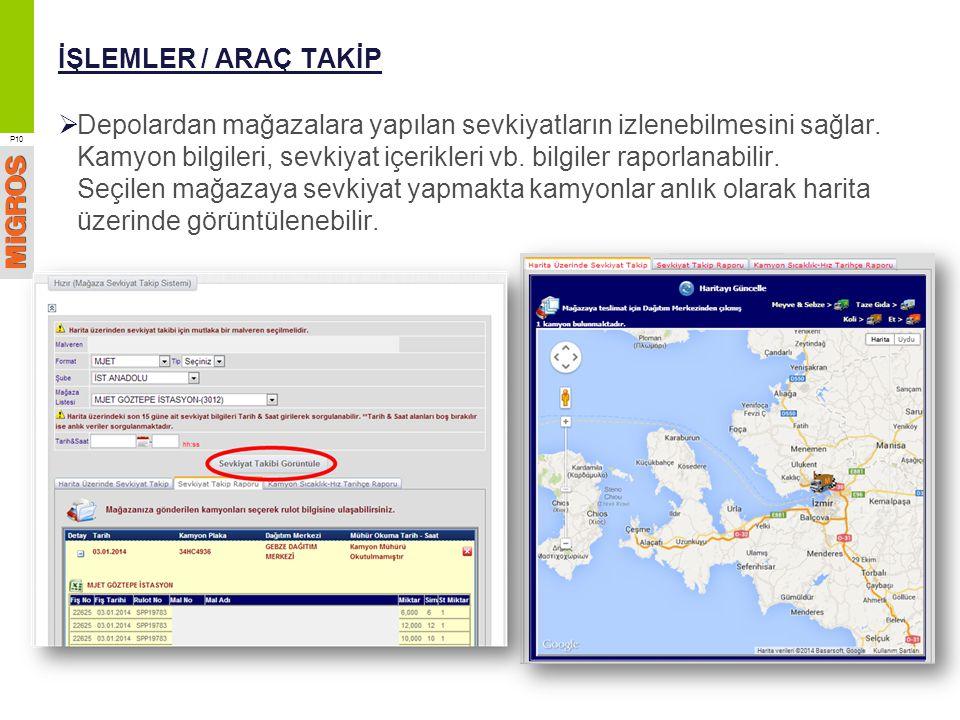 İŞLEMLER / ARAÇ TAKİP