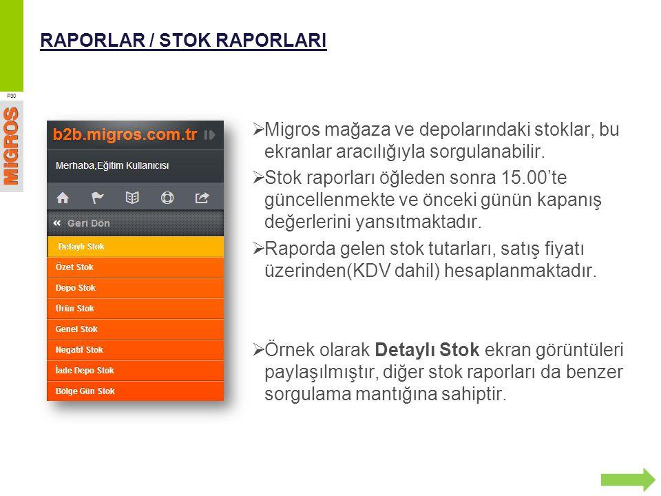 RAPORLAR / STOK RAPORLARI