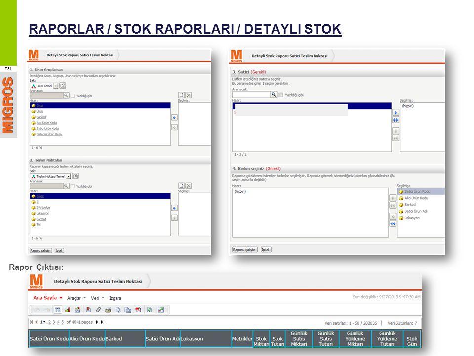 RAPORLAR / STOK RAPORLARI / DETAYLI STOK