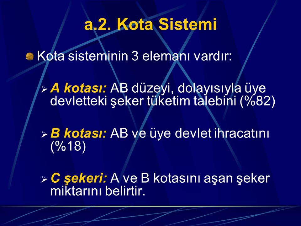 a.2. Kota Sistemi Kota sisteminin 3 elemanı vardır:
