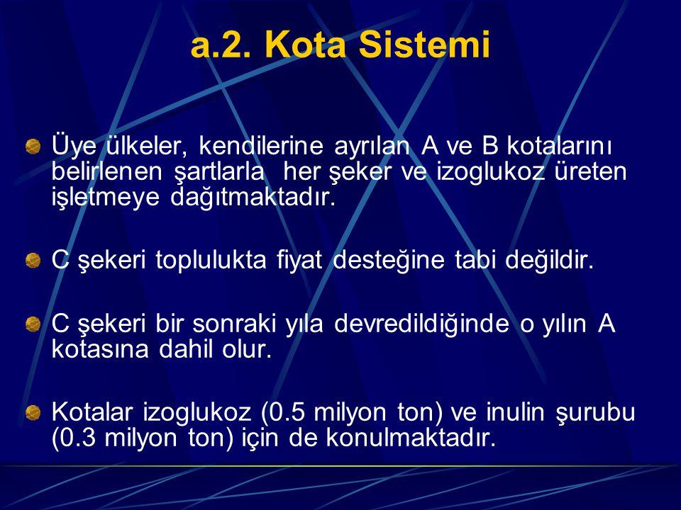 a.2. Kota Sistemi Üye ülkeler, kendilerine ayrılan A ve B kotalarını belirlenen şartlarla her şeker ve izoglukoz üreten işletmeye dağıtmaktadır.