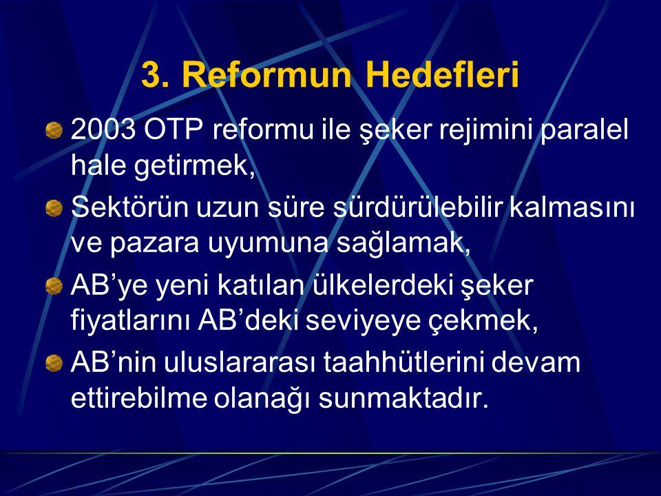 3. Reformun Hedefleri 2003 OTP reformu ile şeker rejimini paralel hale getirmek,