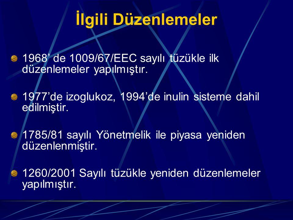 İlgili Düzenlemeler 1968' de 1009/67/EEC sayılı tüzükle ilk düzenlemeler yapılmıştır. 1977'de izoglukoz, 1994'de inulin sisteme dahil edilmiştir.