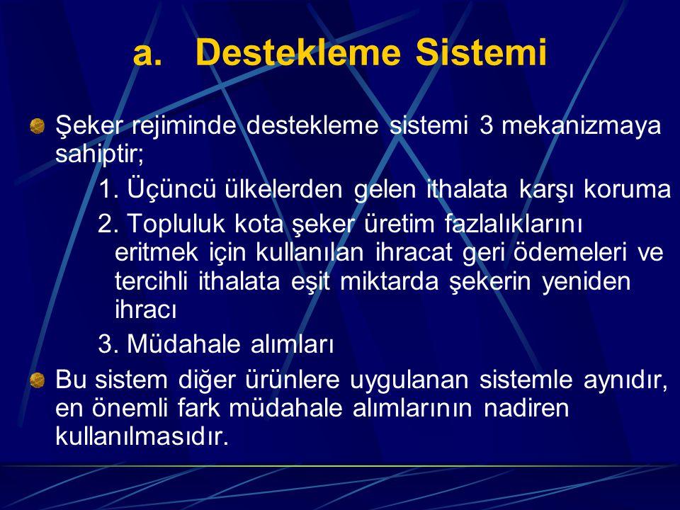 Destekleme Sistemi Şeker rejiminde destekleme sistemi 3 mekanizmaya sahiptir; 1. Üçüncü ülkelerden gelen ithalata karşı koruma.