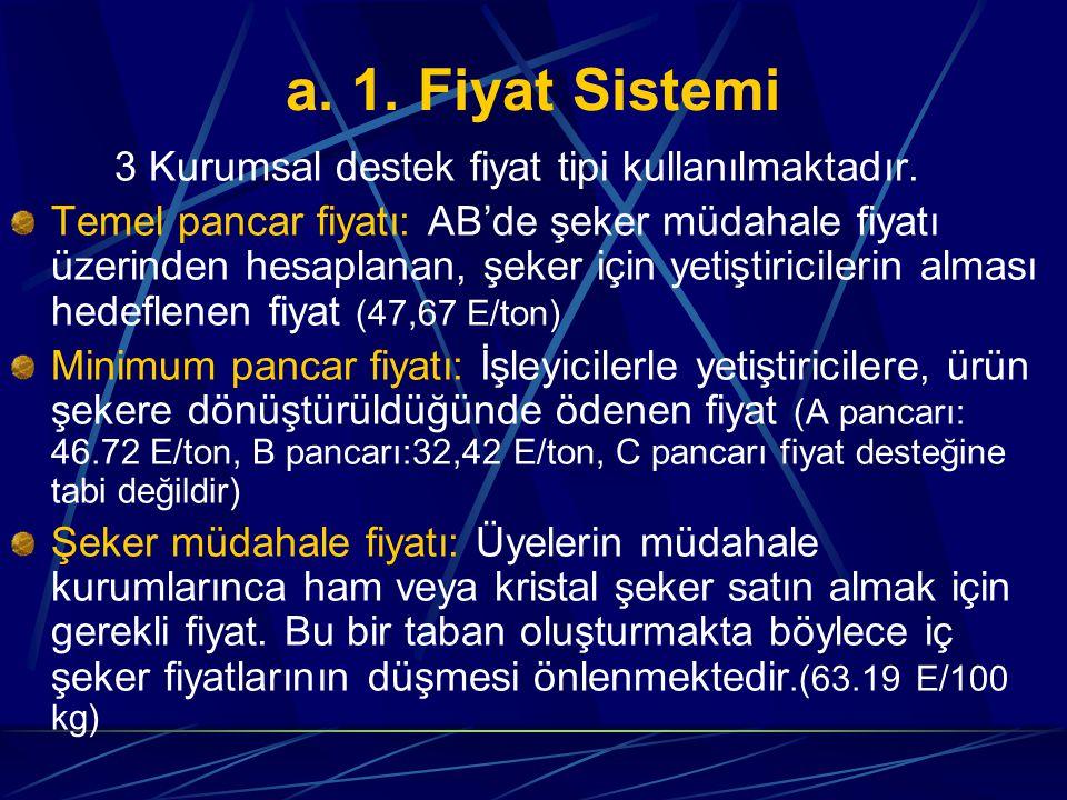a. 1. Fiyat Sistemi 3 Kurumsal destek fiyat tipi kullanılmaktadır.