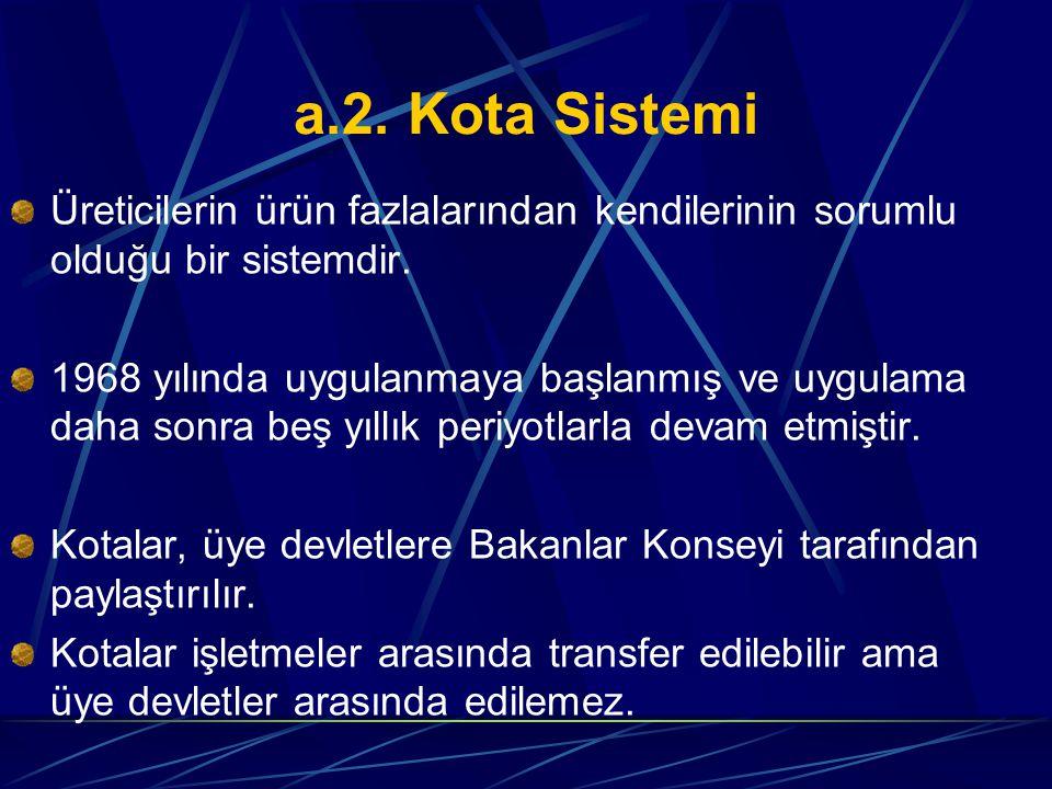 a.2. Kota Sistemi Üreticilerin ürün fazlalarından kendilerinin sorumlu olduğu bir sistemdir.