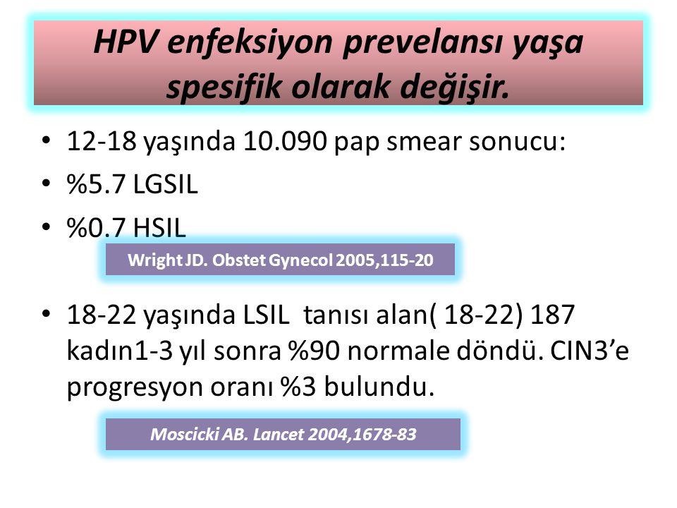 HPV enfeksiyon prevelansı yaşa spesifik olarak değişir.