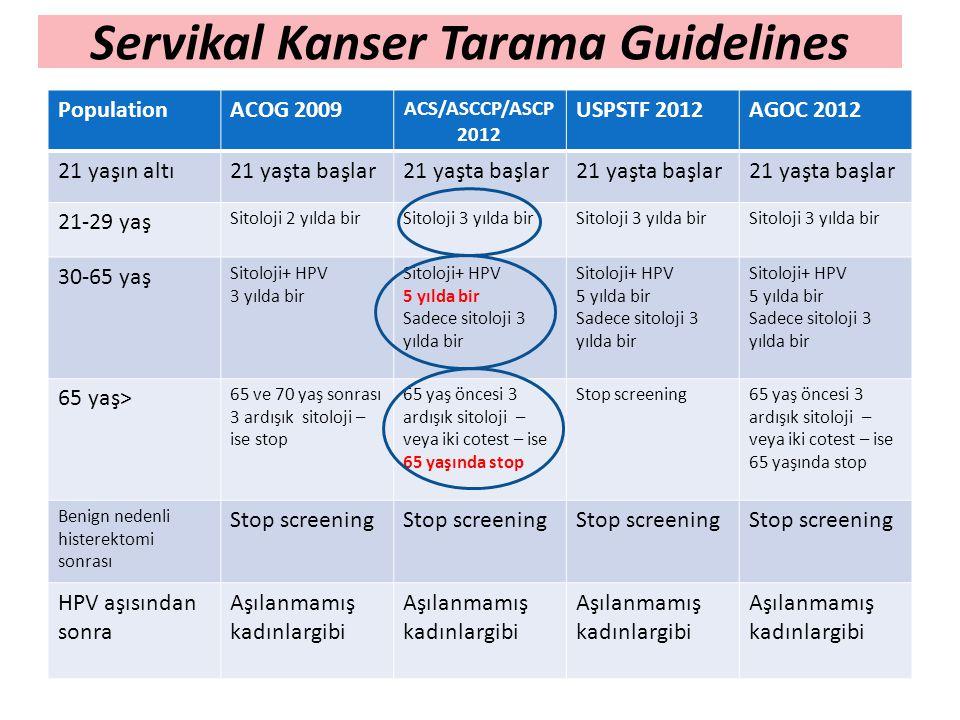 Servikal Kanser Tarama Guidelines