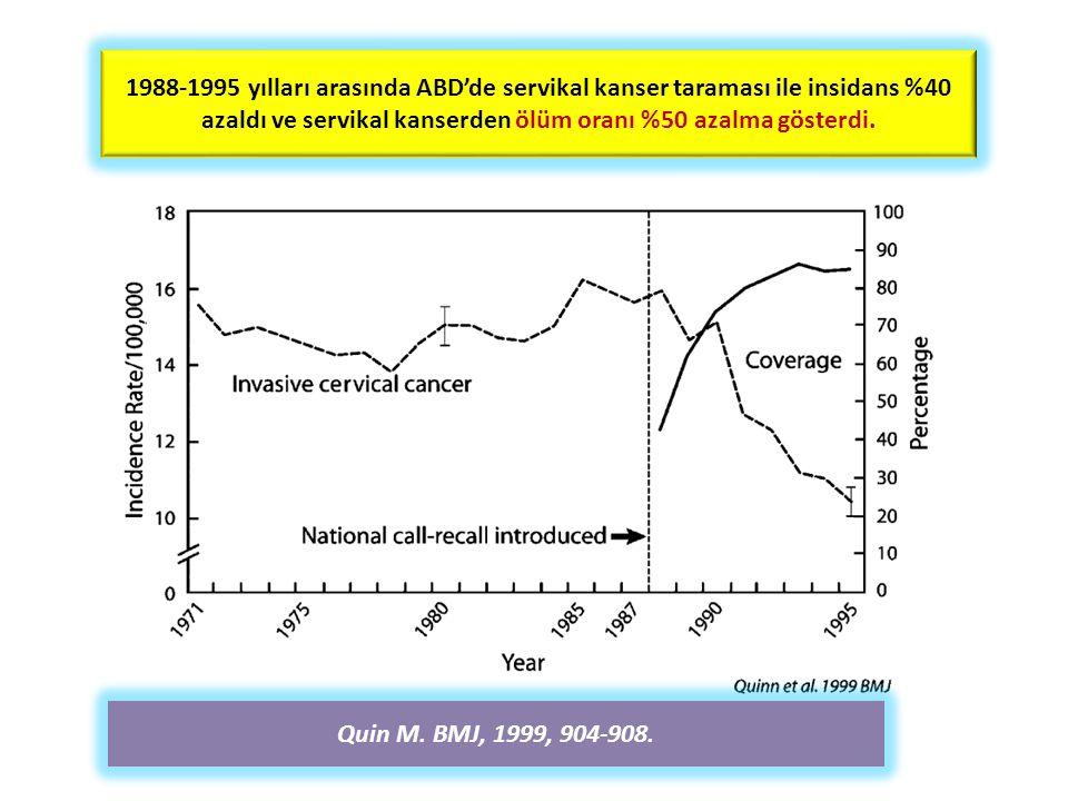 1988-1995 yılları arasında ABD'de servikal kanser taraması ile insidans %40 azaldı ve servikal kanserden ölüm oranı %50 azalma gösterdi.