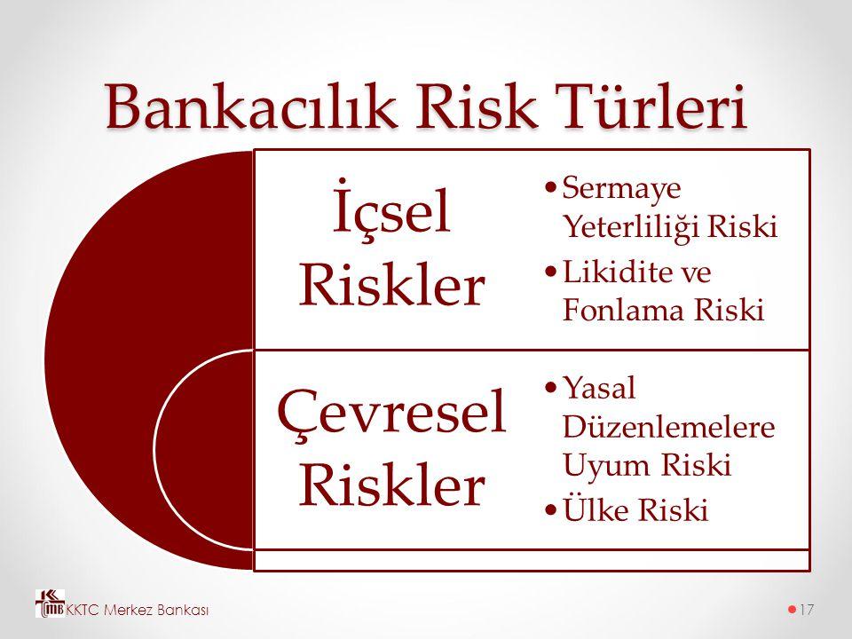 Bankacılık Risk Türleri