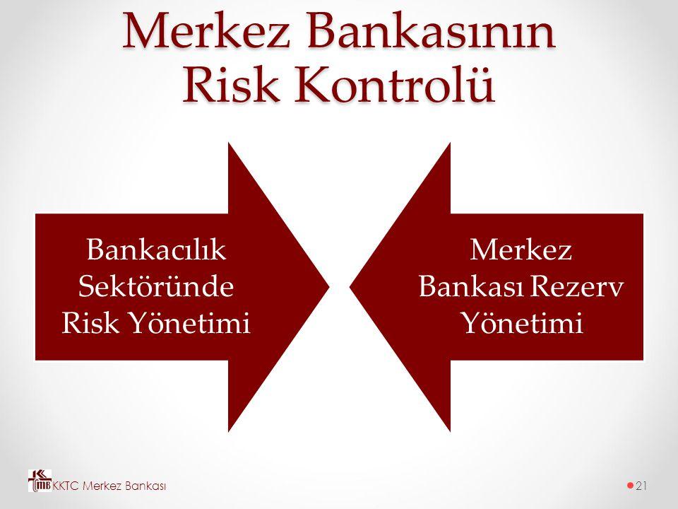 Merkez Bankasının Risk Kontrolü