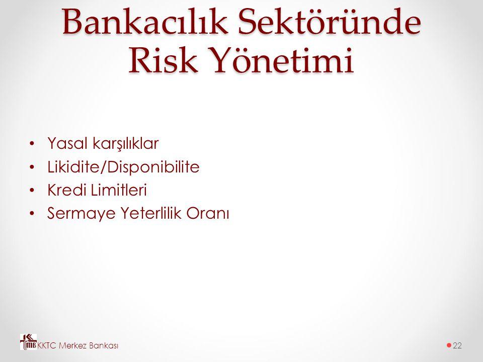 Bankacılık Sektöründe Risk Yönetimi