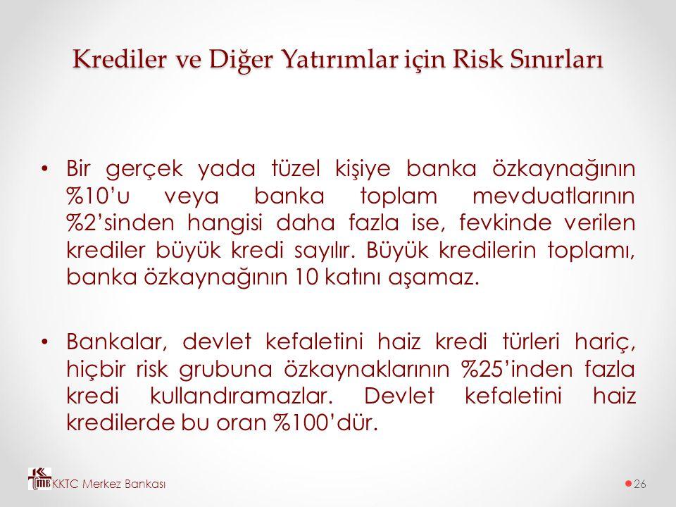 Krediler ve Diğer Yatırımlar için Risk Sınırları