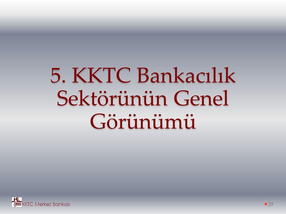 5. KKTC Bankacılık Sektörünün Genel Görünümü