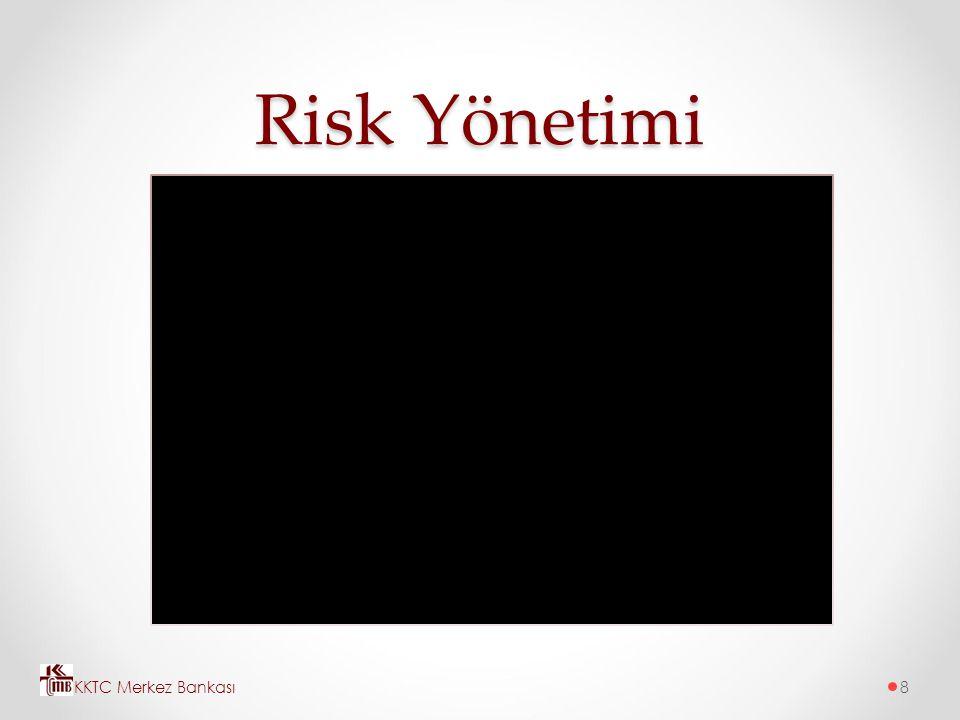 Risk Yönetimi KKTC Merkez Bankası