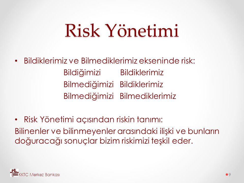 Risk Yönetimi Bildiklerimiz ve Bilmediklerimiz ekseninde risk: