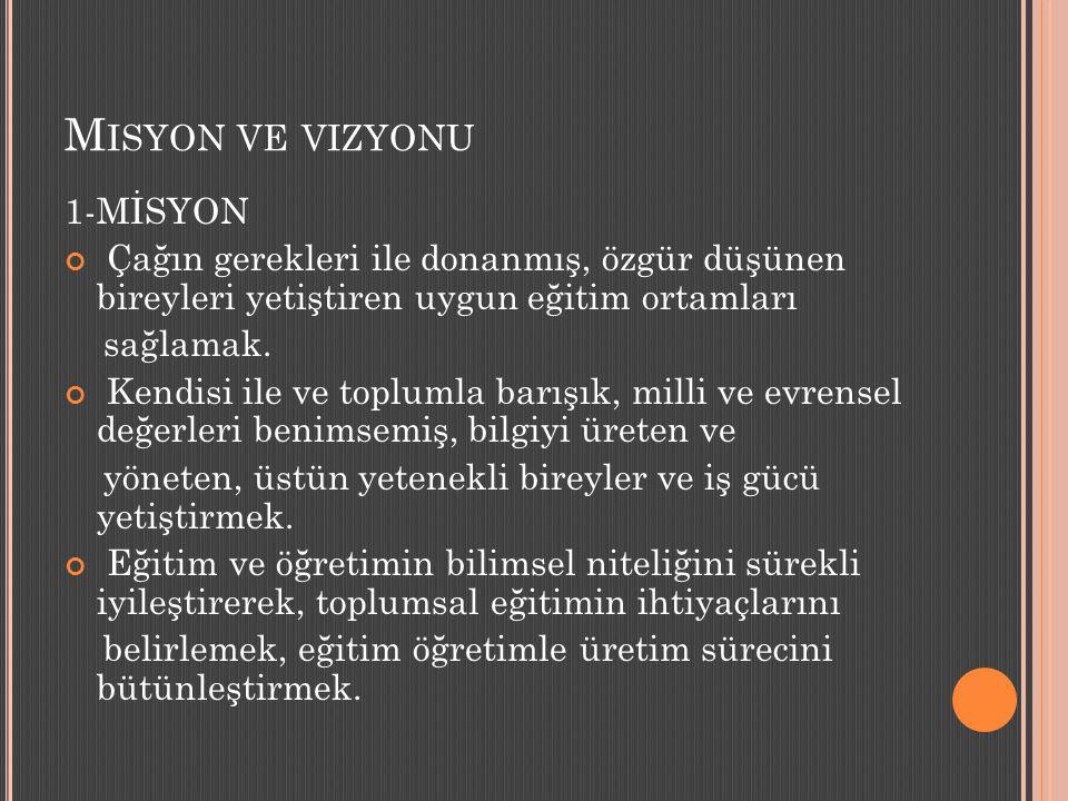 Misyon ve vizyonu 1-MİSYON