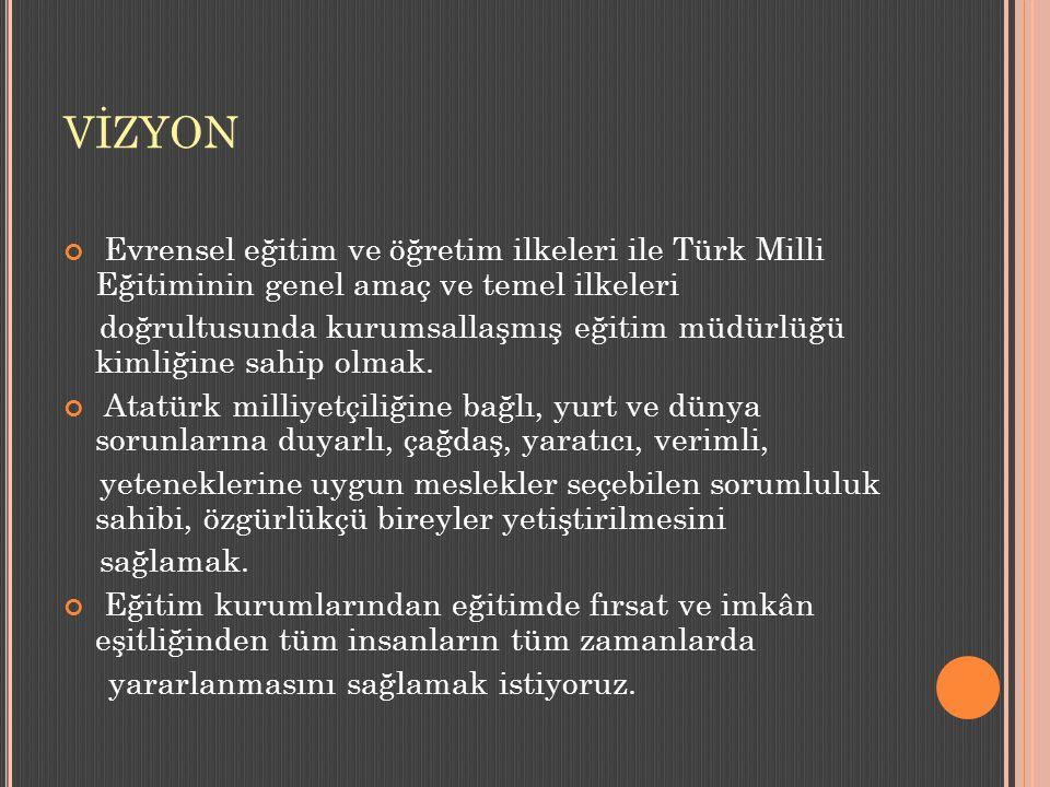 VİZYON Evrensel eğitim ve öğretim ilkeleri ile Türk Milli Eğitiminin genel amaç ve temel ilkeleri.