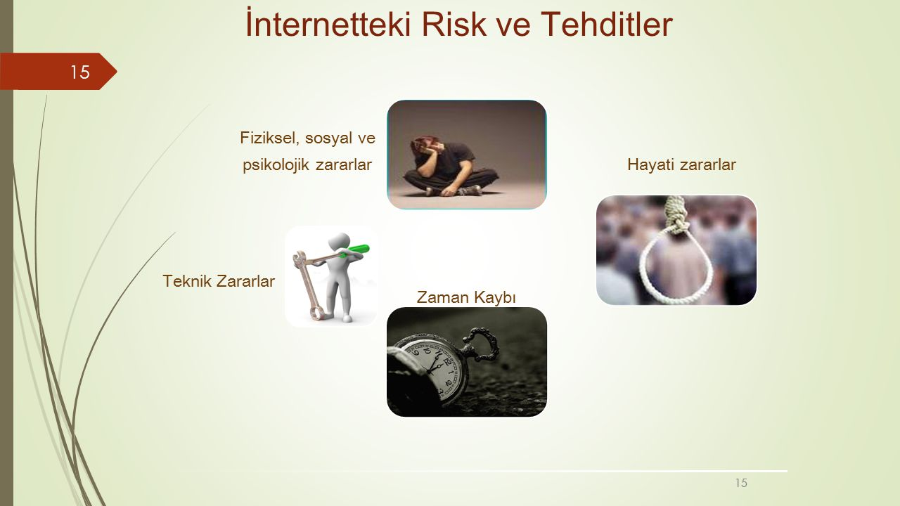İnternetteki Risk ve Tehditler
