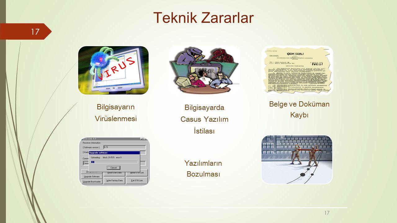 Teknik Zararlar Belge ve Doküman Kaybı Bilgisayarın Virüslenmesi
