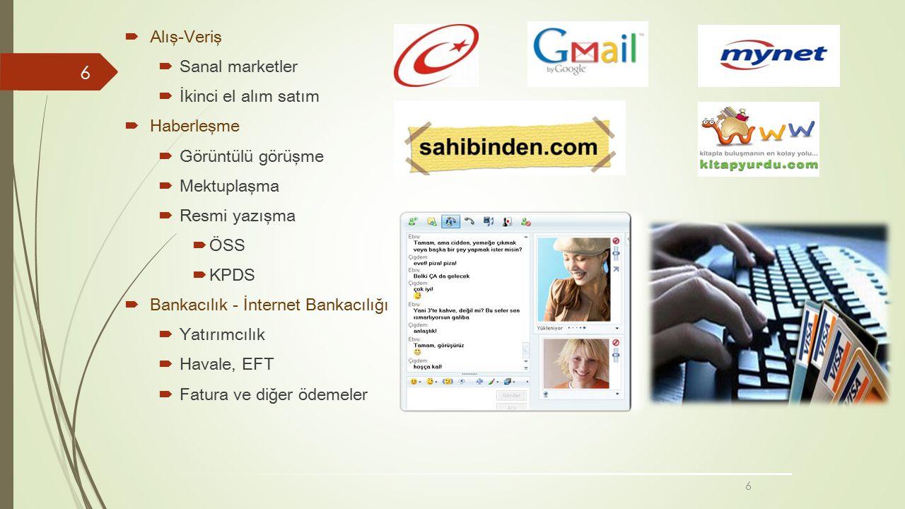 Bankacılık - İnternet Bankacılığı Yatırımcılık Havale, EFT