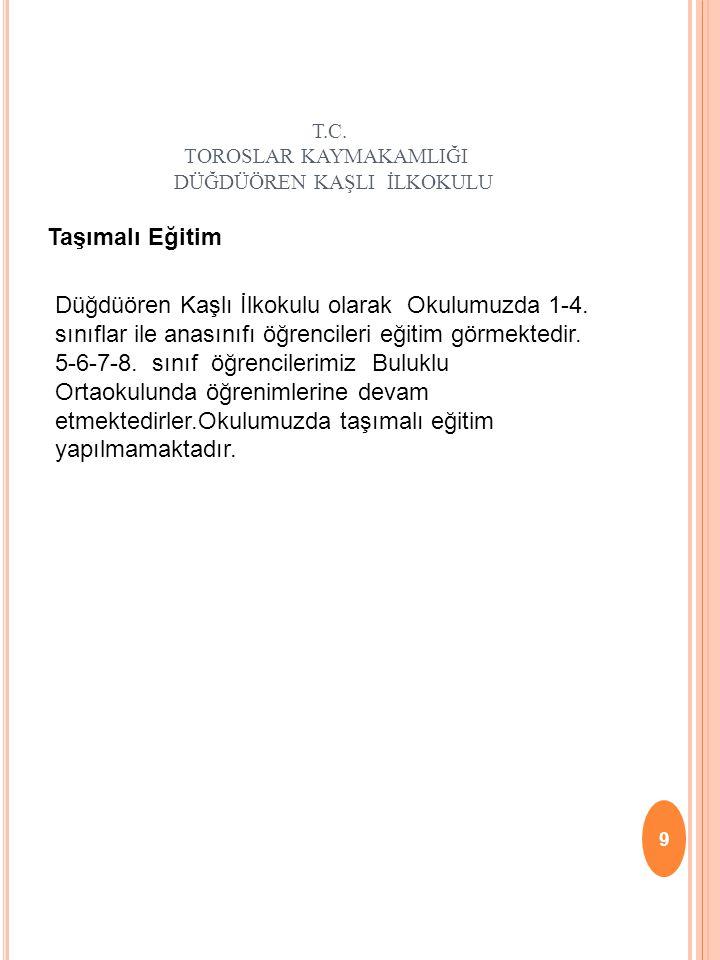 T.C. TOROSLAR KAYMAKAMLIĞI DÜĞDÜÖREN KAŞLI İLKOKULU