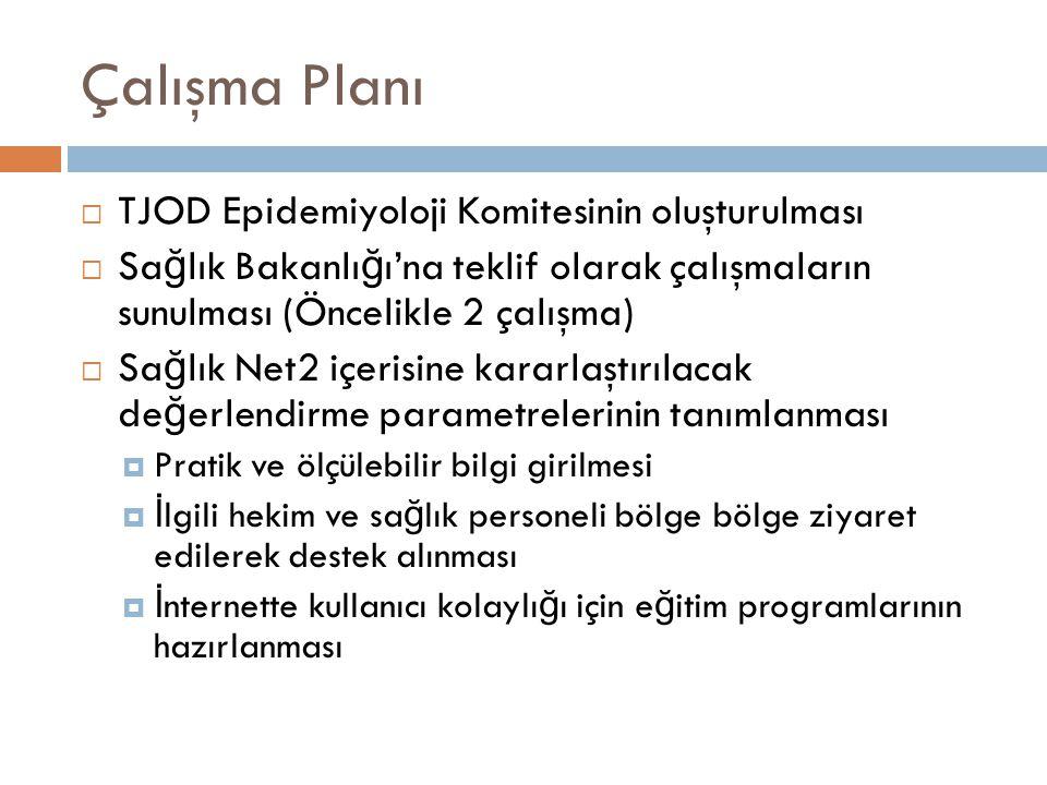 Çalışma Planı TJOD Epidemiyoloji Komitesinin oluşturulması