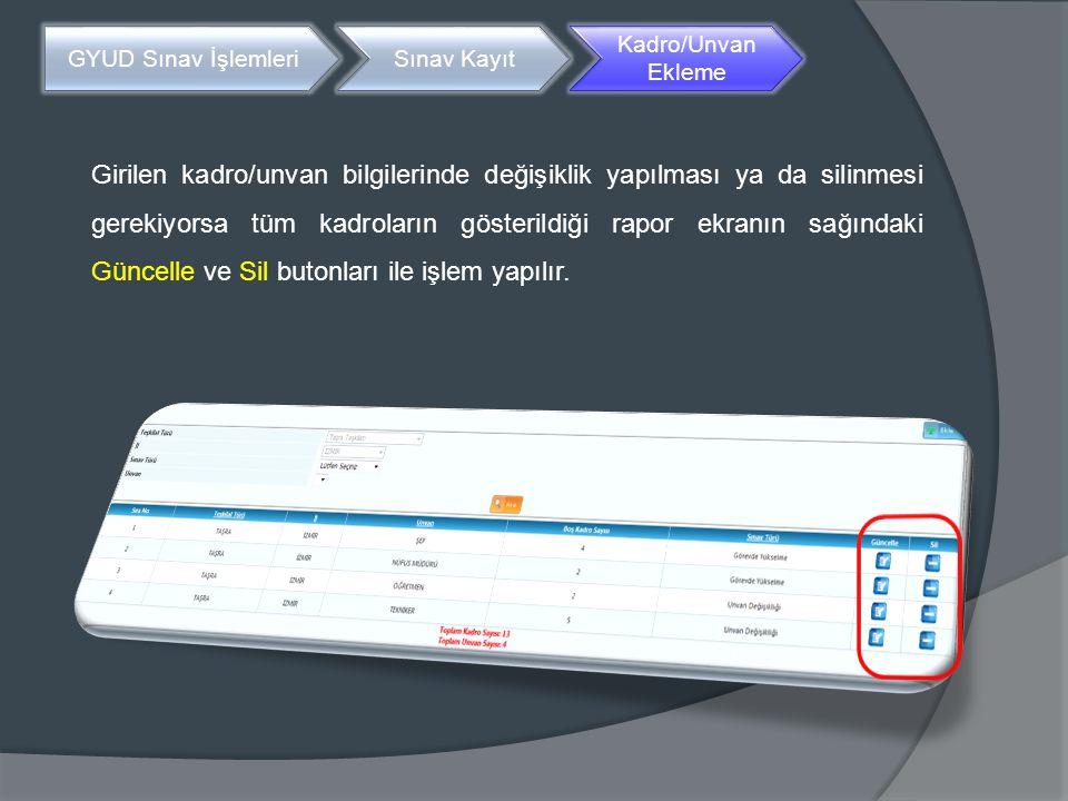 GYUD Sınav İşlemleri Sınav Kayıt. Kadro/Unvan Ekleme.