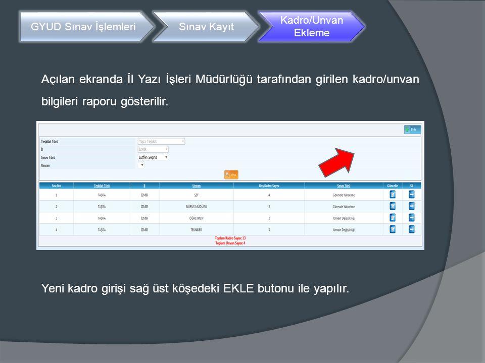 Yeni kadro girişi sağ üst köşedeki EKLE butonu ile yapılır.