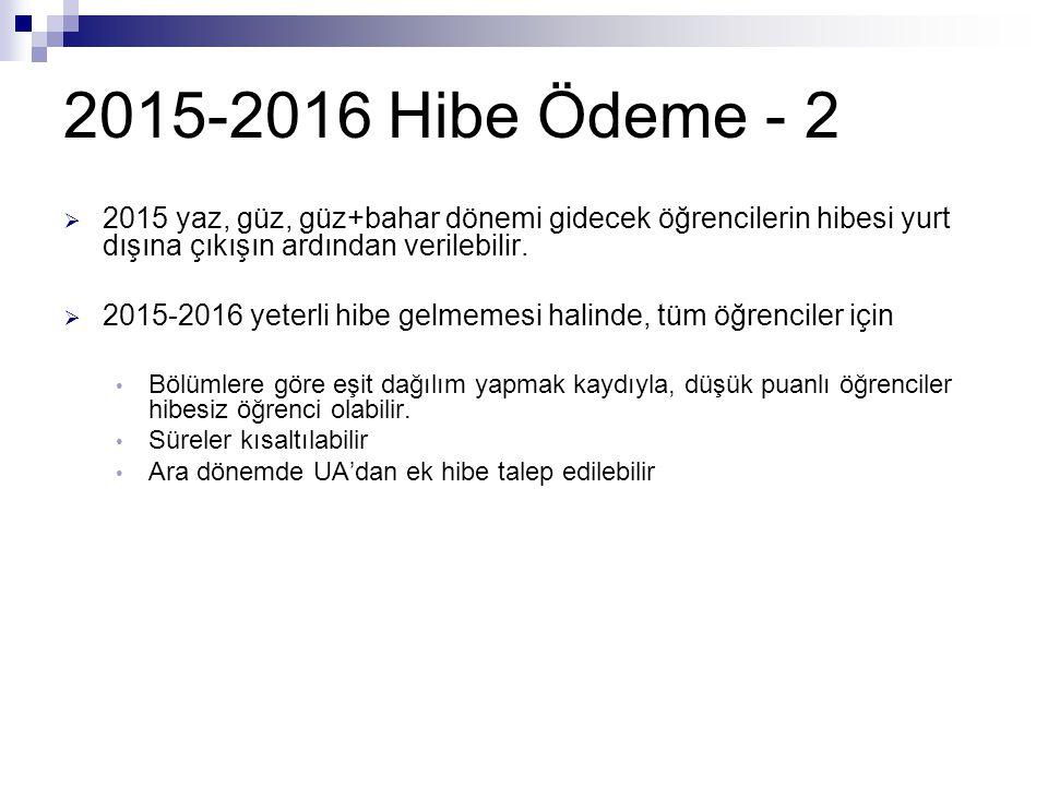 2015-2016 Hibe Ödeme - 2 2015 yaz, güz, güz+bahar dönemi gidecek öğrencilerin hibesi yurt dışına çıkışın ardından verilebilir.